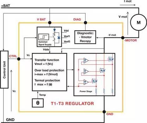 Nagares MTU112 - Control Unit, air conditioning detali.lv